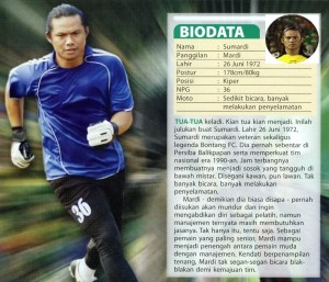10 Kiper Terbaik Indonesia Sepanjang Masa [lensaglobe.blogspot.com]